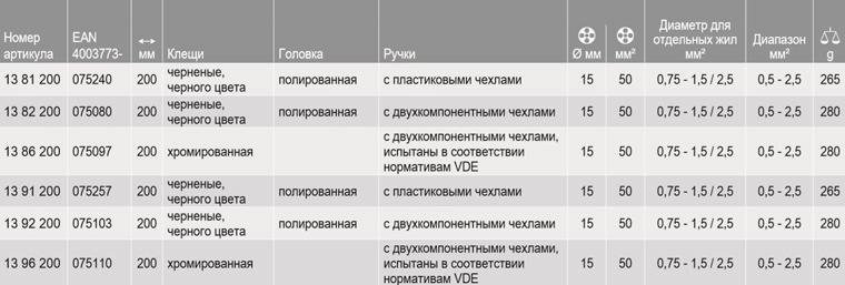 KNIPEX, KN-1396200, Многофункциональные клещи для электромонтажных работ 13 96 200