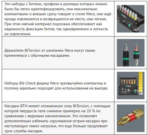 WERA, WE-057430, Bit-Check 30 BiTorsion 1 WERA 057430