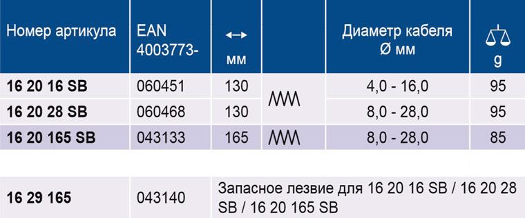 KNIPEX, KN-1620165SB, Инструмент для удаления оболочек 16 20 165